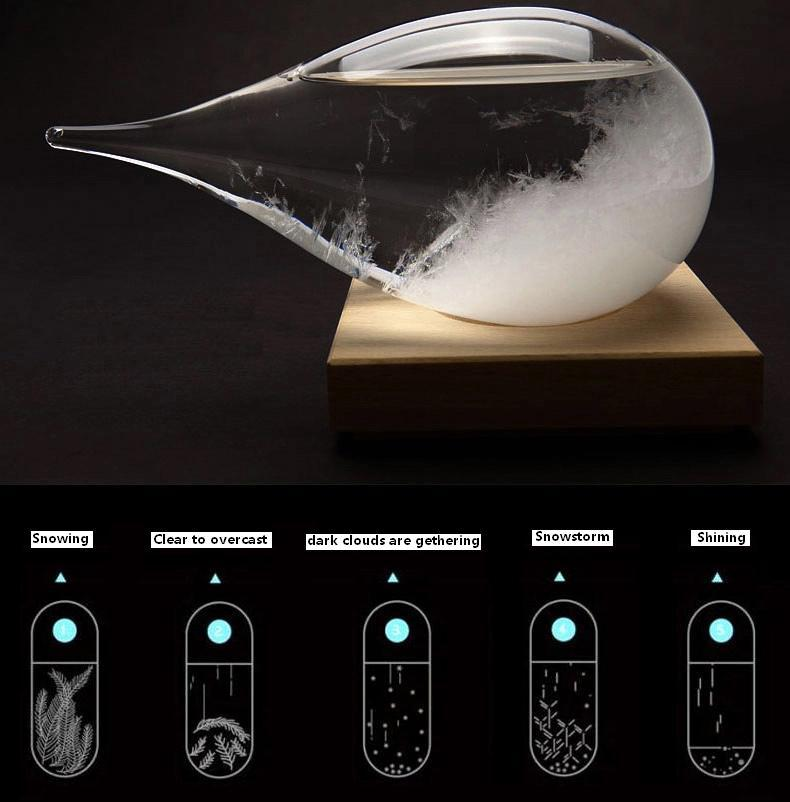 Tempo Drop Weather Forecasting Storm Glass Seekfancy Com